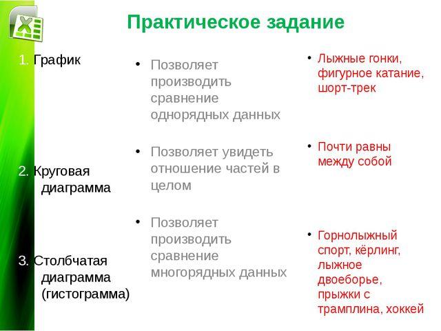 1. График 2. Круговая диаграмма 3. Столбчатая диаграмма (гистограмма) Позволя...