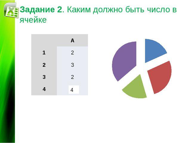 Задание 2. Каким должно быть число в ячейке 4 Диаграммы и графики А 1 2 2 3 3...