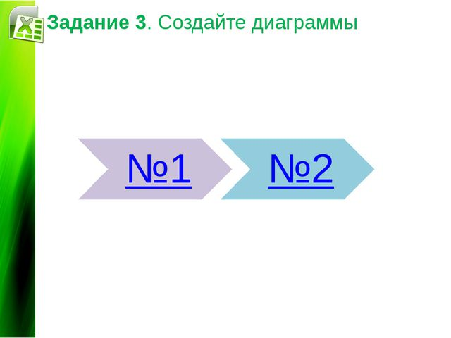 Задание 3. Создайте диаграммы Диаграммы и графики
