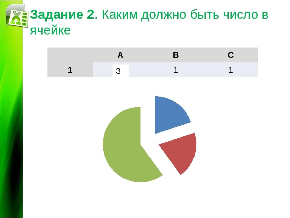 Задание 2. Каким должно быть число в ячейке 3 Диаграммы и графики A B C 1 ? 1 1