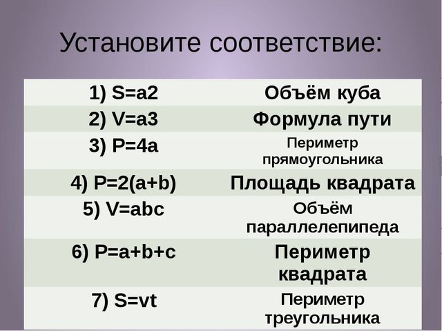 Установите соответствие: 1)S=a2 Объёмкуба 2)V=a3 Формула пути 3)P=4a Периметр...
