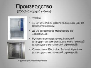 Производство (200-240 порций в день) 70/70 кг 10 GN 2/1 или 20 Bakenorm 60x40