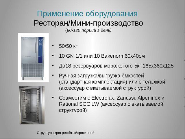 Применение оборудования Ресторан/Мини-производство (80-120 порций в день) 50/...