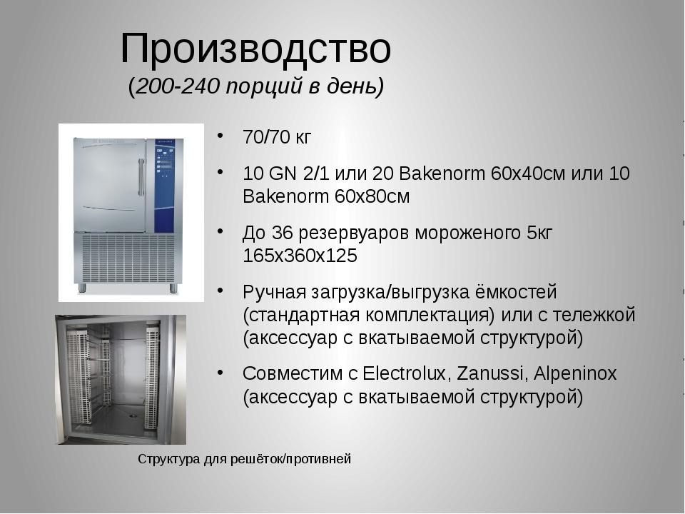 Производство (200-240 порций в день) 70/70 кг 10 GN 2/1 или 20 Bakenorm 60x40...