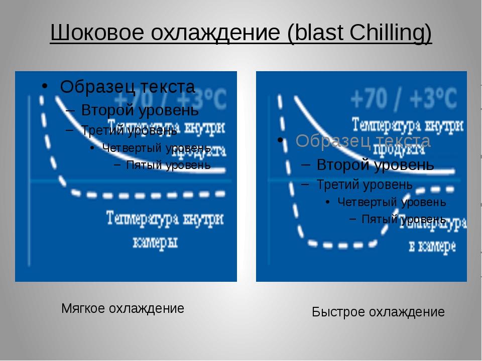Шоковое охлаждение (blast Chilling) Мягкое охлаждение Быстрое охлаждение