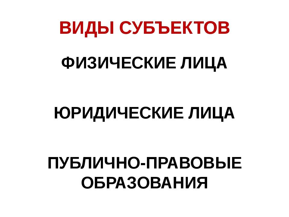 ВИДЫ СУБЪЕКТОВ ФИЗИЧЕСКИЕ ЛИЦА ЮРИДИЧЕСКИЕ ЛИЦА ПУБЛИЧНО-ПРАВОВЫЕ ОБРАЗОВАНИЯ
