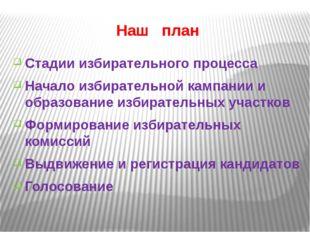 Наш план Стадии избирательного процесса Начало избирательной кампании и образ
