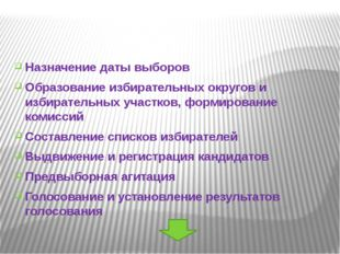 Назначение даты выборов Образование избирательных округов и избирательных уч