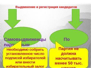 Выдвижение и регистрация кандидатов Самовыдвиженцы По партийным спискам Парт