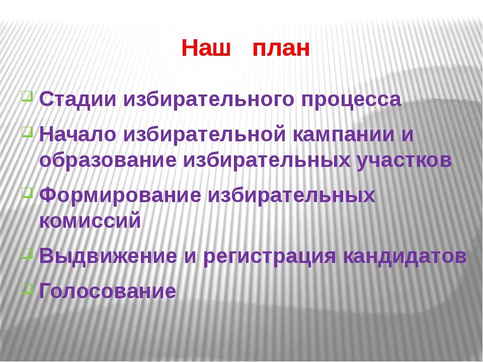 Наш план Стадии избирательного процесса Начало избирательной кампании и образ...