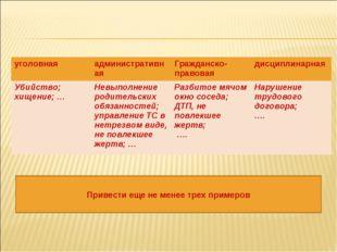 Привести еще не менее трех примеров уголовнаяадминистративнаяГражданско-пра