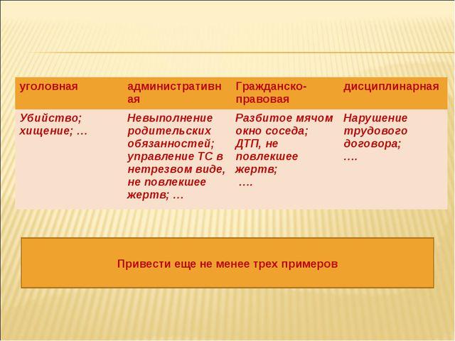 Привести еще не менее трех примеров уголовнаяадминистративнаяГражданско-пра...