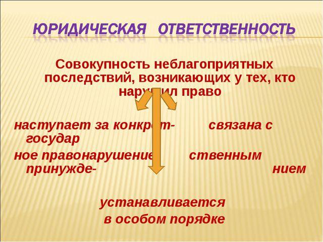 Совокупность неблагоприятных последствий, возникающих у тех, кто нарушил прав...