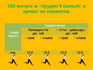 100 метрге жүгіруден 9 сыныпқа арналған норматив Өлшем бірлігі Нормативтер Пр