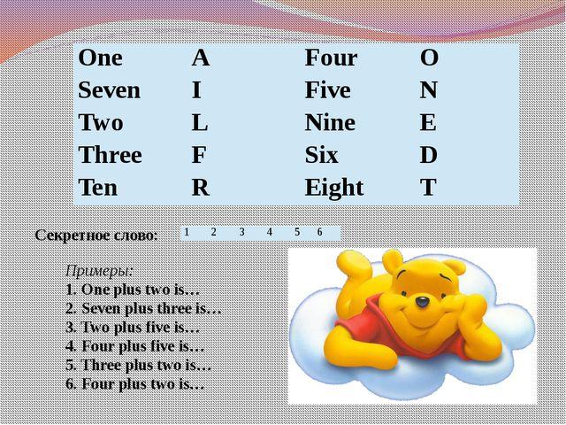 Секретное слово: Примеры: 1. One plus two is… 2. Seven plus three is… 3. Two...