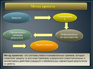 Метод проектов- это система учебно-познавательных приёмов, которые позволяют
