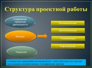 Основная цель применения метода проектов - самостоятельное постижение школьни