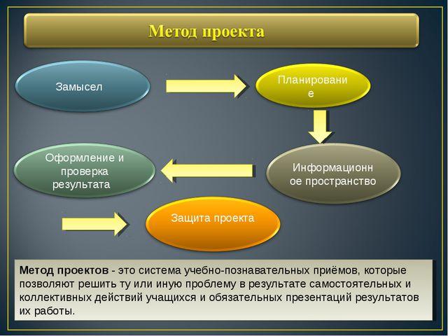 Метод проектов- это система учебно-познавательных приёмов, которые позволяют...