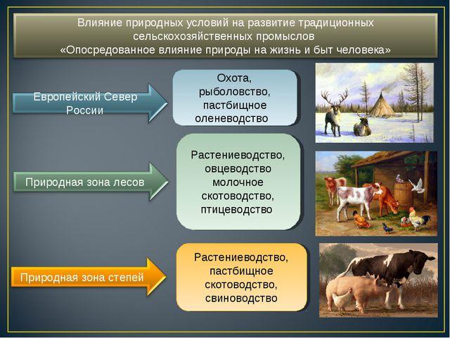 Охота, рыболовство, пастбищное оленеводство Растениеводство, овцеводство моло...