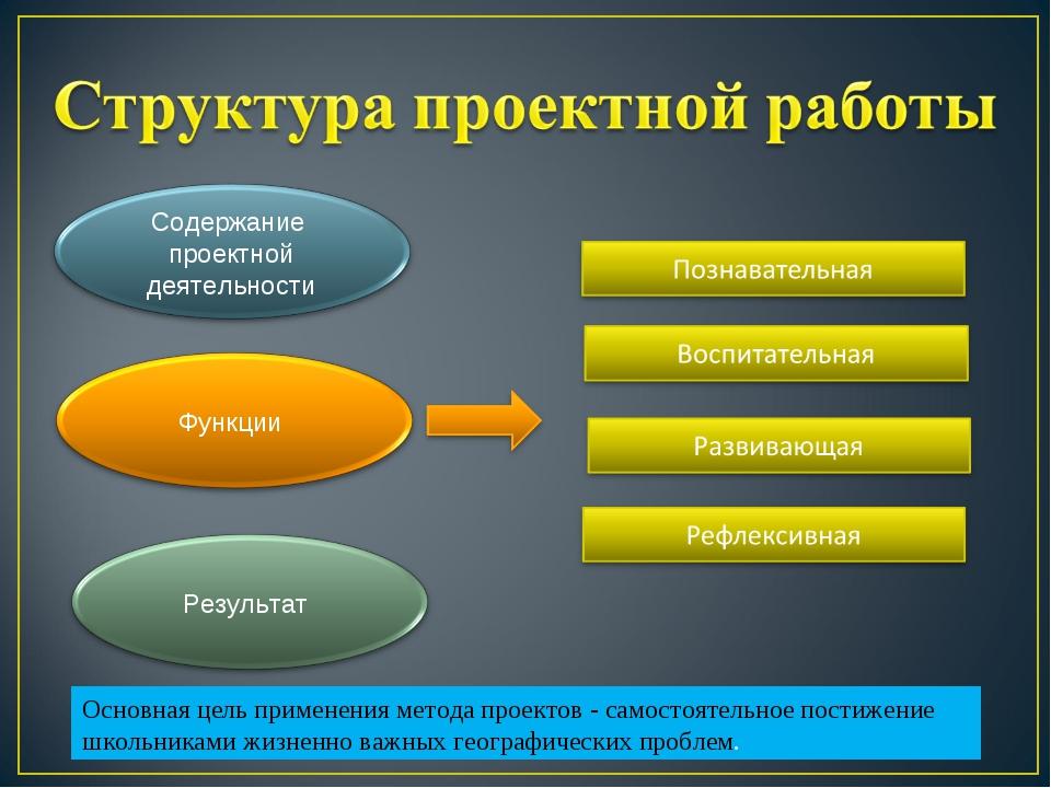 Основная цель применения метода проектов - самостоятельное постижение школьни...