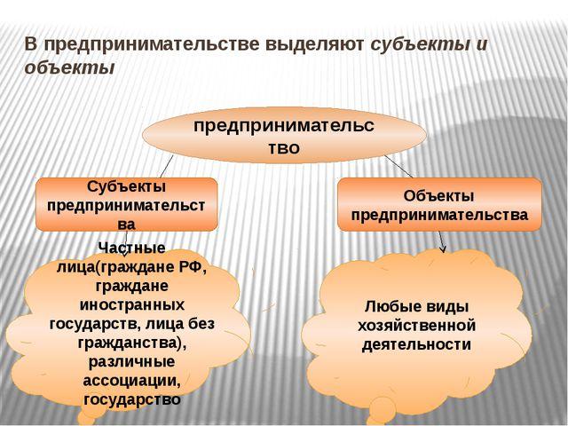 В предпринимательстве выделяют субъекты и объекты предпринимательство Субъект...