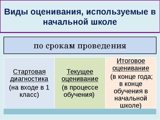 Виды оценивания, используемые в начальной школе