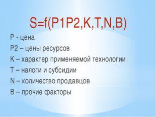 S=f(P1P2,K,T,N,B) P - цена P2 – цены ресурсов K – характер применяемой технол