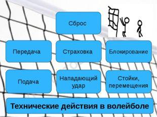 Технические действия в волейболе Подача Нападающий удар Стойки, перемещения Б