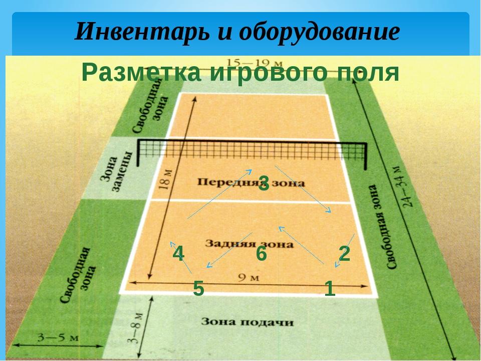 Инвентарь и оборудование Разметка игрового поля 3 4 6 2 5 1