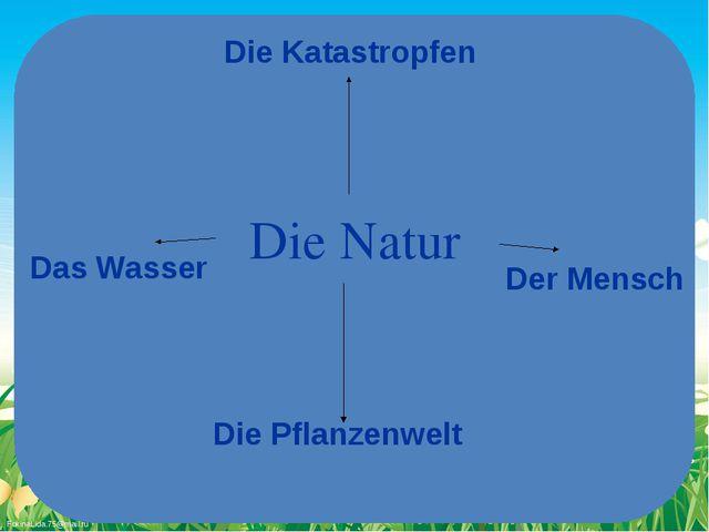 Die Natur Das Wasser Der Mensch Die Pflanzenwelt Die Katastropfen FokinaLida....