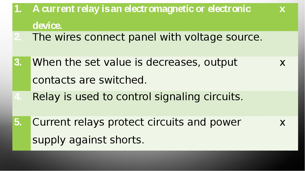 1. A current relay is an electromagnetic or electronic device. x 2. The wire...