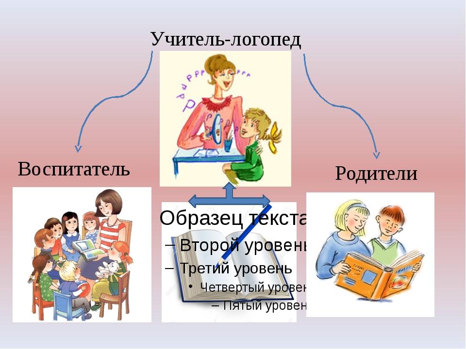 Учитель-логопед Воспитатель Родители