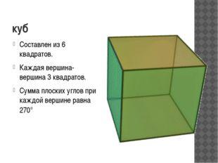 куб Составлен из 6 квадратов. Каждая вершина-вершина 3 квадратов. Сумма плоск