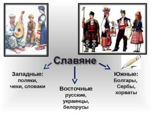 Западные: поляки, чехи, словаки Южные: Болгары, Сербы, хорваты Восточные русс