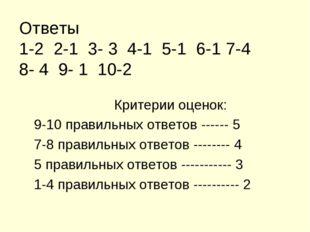 Ответы 1-2 2-1 3- 3 4-1 5-1 6-1 7-4 8- 4 9- 1 10-2 Критерии оценок: 9-10 прав