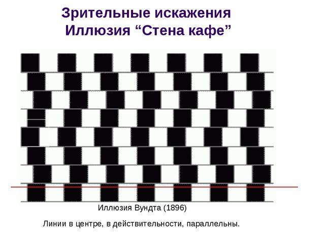 Иллюзия Вундта (1896) Линии в центре, в действительности, параллельны. Зрител...