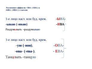 Различение суффиксов -ОВА- (-ЕВА-) и -ЫВА- (-ИВА-) у глаголов 1-е лицо наст.