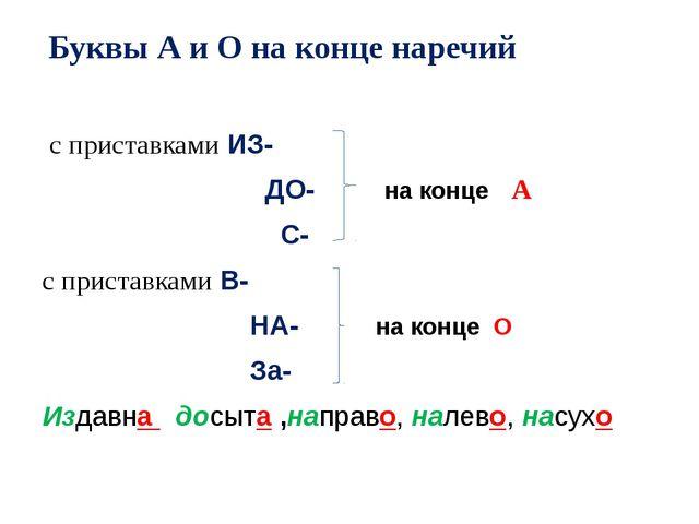 Буквы А и О на конце наречий с приставкамиИЗ- ДО- на конце А С- с приста...