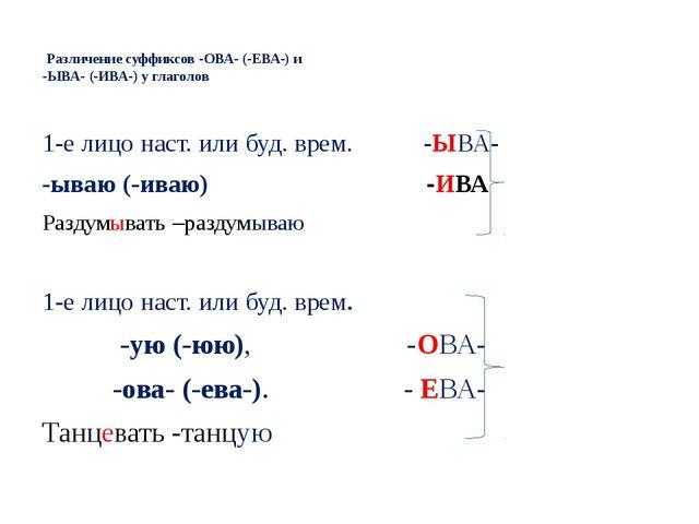 Различение суффиксов -ОВА- (-ЕВА-) и -ЫВА- (-ИВА-) у глаголов 1-е лицо наст....