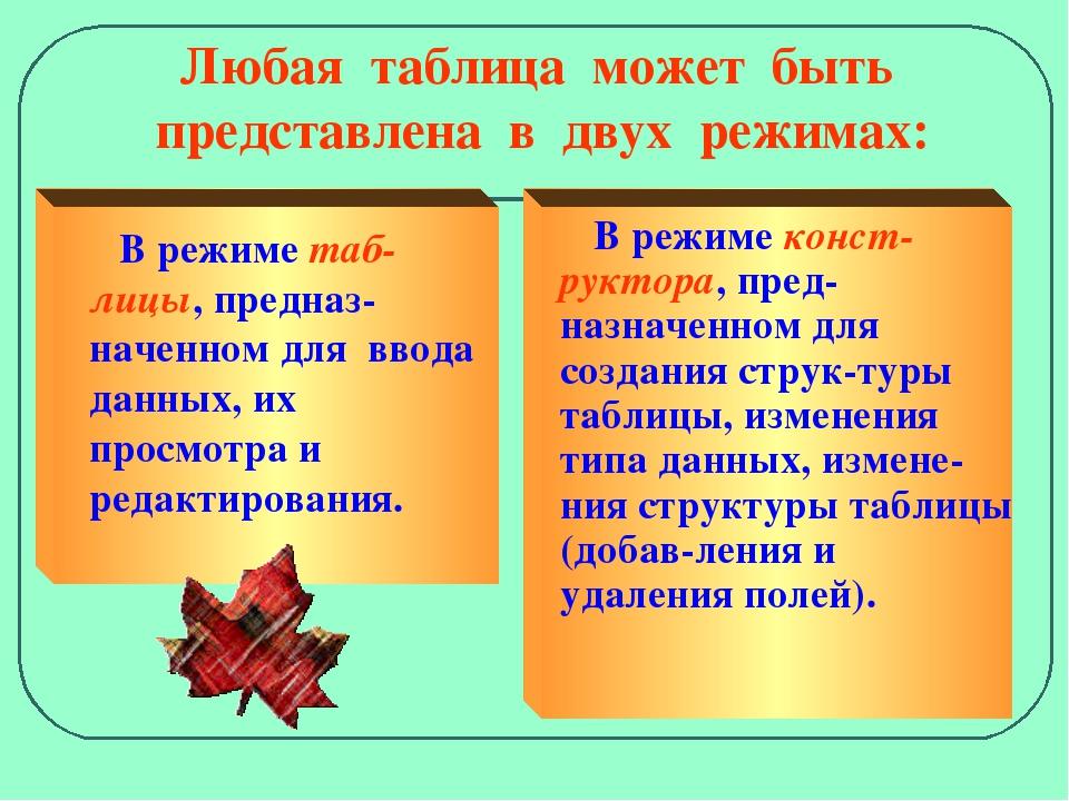 Любая таблица может быть представлена в двух режимах: В режиме таб-лицы, пред...