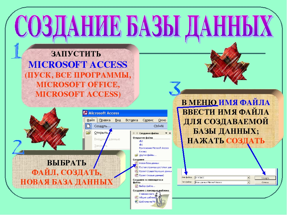 ЗАПУСТИТЬ MICROSOFT ACCESS (ПУСК, ВСЕ ПРОГРАММЫ, MICROSOFT OFFICE, MICROSOFT...