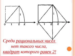 Среди рациональных чисел нет такого числа, квадрат которого равен 2!