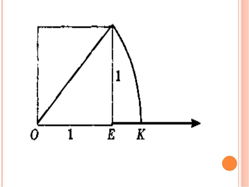 Слайд № 4 – 5 начало объяснение нового материала. Постновка проблемы.