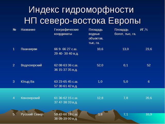 Индекс гидроморфности НП северо-востока Европы