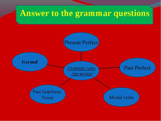 Answer to the grammar questions Modal verbs