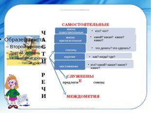 Все слова русского языка делятся на большие группы – части речи. Это закон я