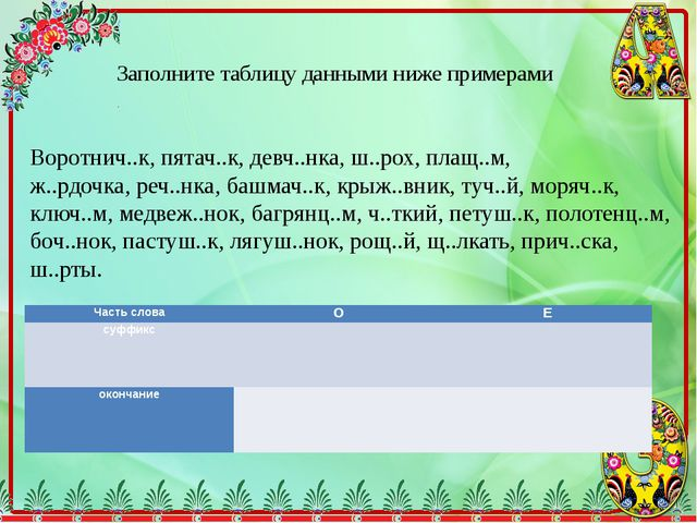 Заполните таблицу данными ниже примерами Воротнич..к, пятач..к, девч..нка, ш....