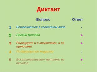 Диктант ВопросОтвет 1Встречается в свободном виде- 2Легкий металл+ 3Ре