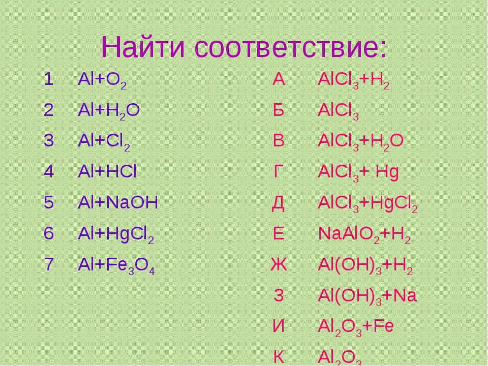 Найти соответствие: 1Al+O2АAlCl3+H2 2Al+H2OБAlCl3 3Al+Cl2ВAlCl3+H2O...