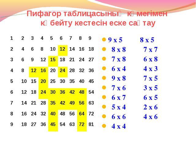 Пифагор таблицасының көмегімен көбейту кестесін еске сақтау 9 х 5 8 х 5 8 х 8...